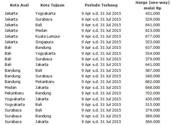 airasia 15 april