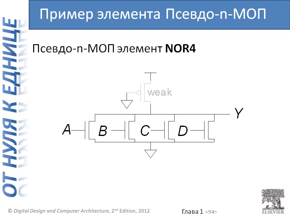 hh2e_lecture_slide_1_094