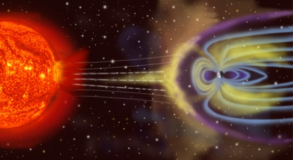 In a geomagnetic storm, a surge in the flux of charged particles temporarily alters Earth's magnetic field, which induces electric fields in Earth's atmosphere, thus causing surges in electrical power grids. (Not to scale.)