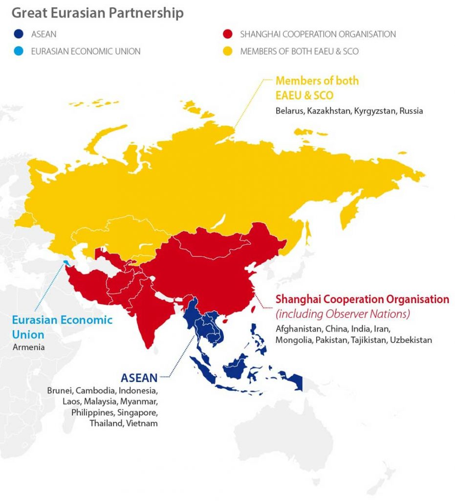 The New Eurasian Age Chinas Obor The Eurasian Economic Union
