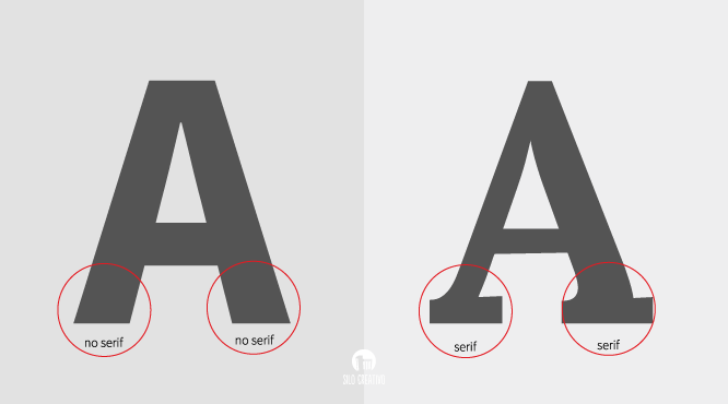 side by side comparison of serif and sans serif typefaces