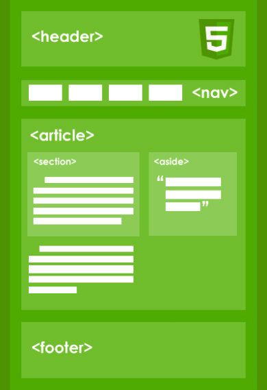 diseño web con html5