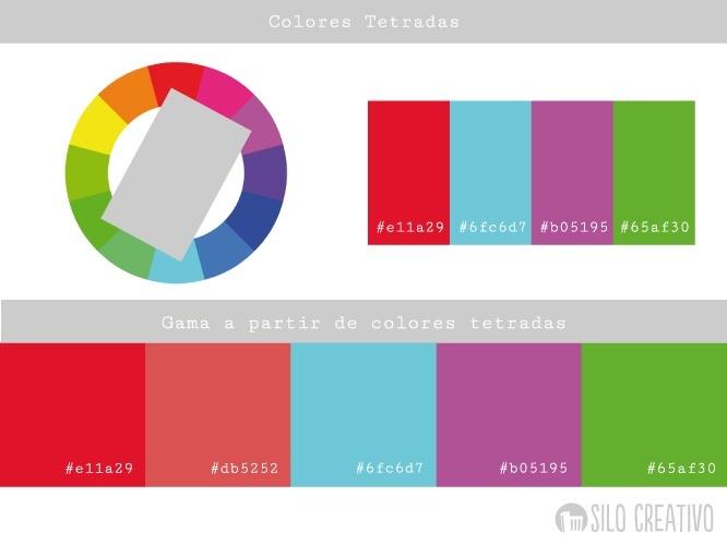 Combinaciones de colores con ayuda del c rculo crom tico - Gama de colores rosas ...