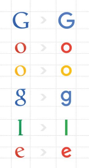 analisis-logotipo-google