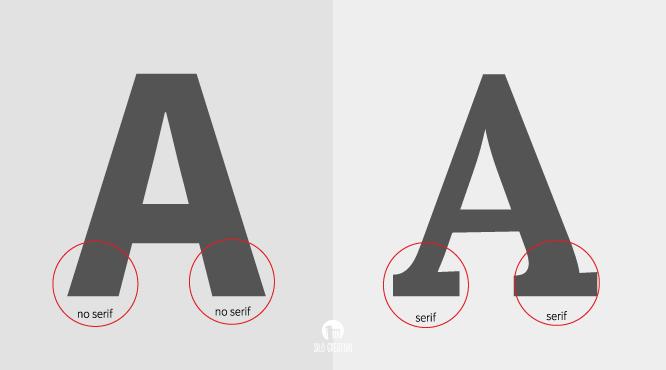 Majúscules amb lletres de pal sec i serif
