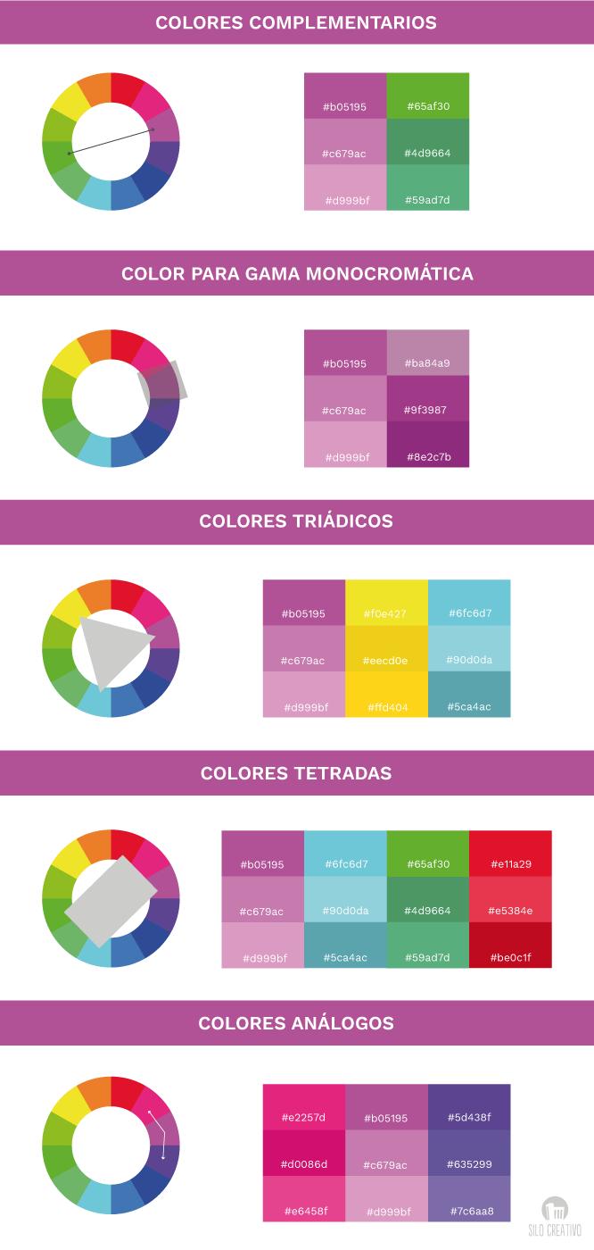 C mo combinar colores con el circulo crom tico azul y - Colores que combinan con rosa ...