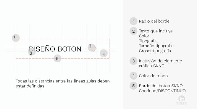 elementos-diseno-boton-web