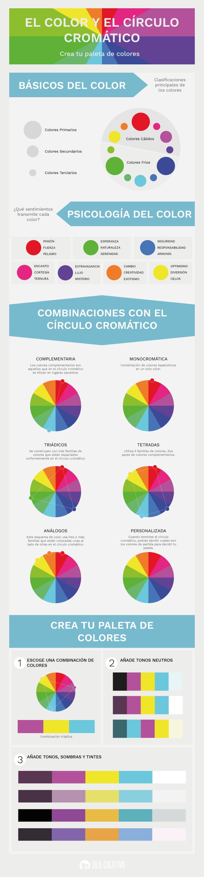 combinaciones-colores-circulo-cromatico