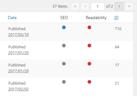 Mostrar IDs gracias al uso de plugin en WordPress
