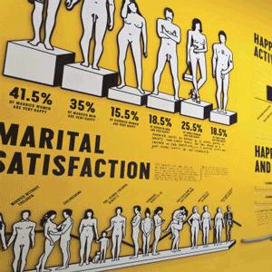 Infografía creada por Sagmeister