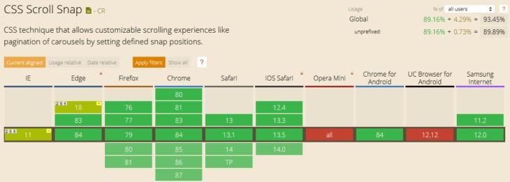 compatibilidad de CSS scroll snap con navegadores web