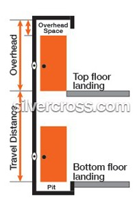 Home Elevator Travel Distance and Overhead | Silvercross
