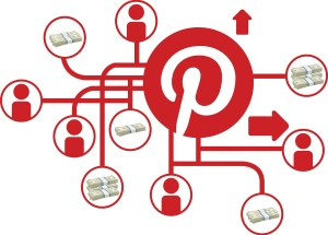 Marketing Online en Pinterest