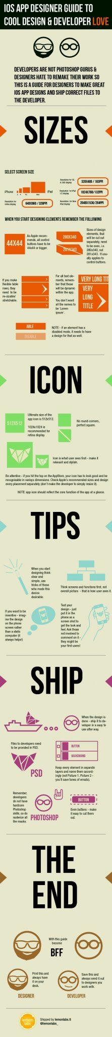 Infografia desarrolladores iOS