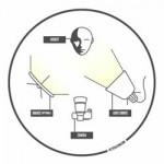 [Infografía] 5 Técnicas de iluminación fotográfica