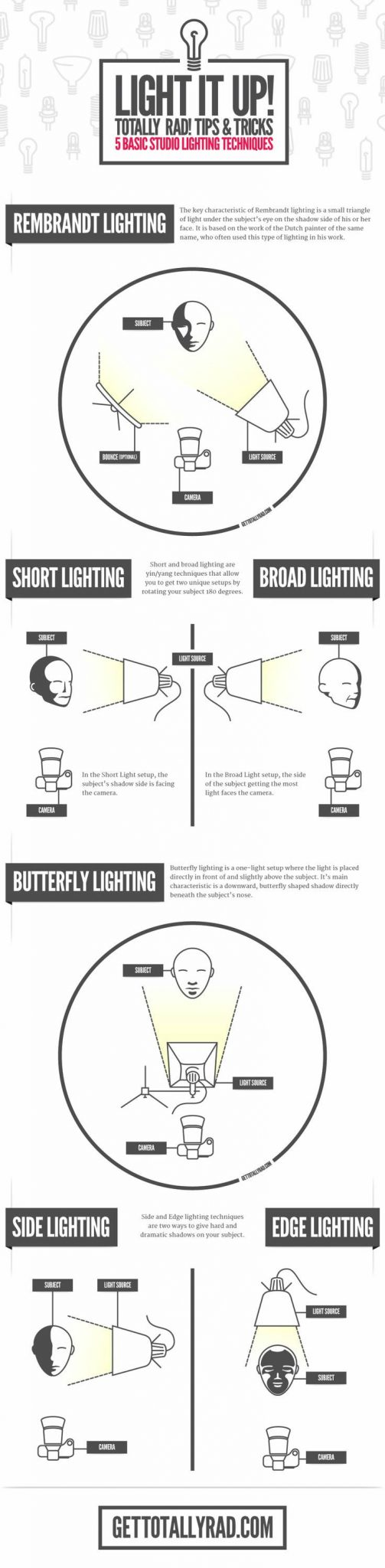 Técnicas de iluminación fotográfica