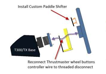Install custom paddle shifter. Reconnect Thrustmaster wheel buttons controller wire to threaded disconnect