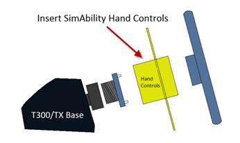 Insert Simability hand controls