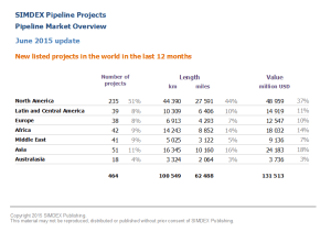 New pipeline projects in the world in the last 12 months 2015 06