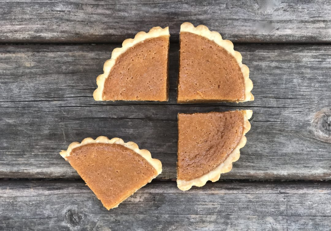 Old But New: Try A Sweet Potato Tart This Thanksgiving