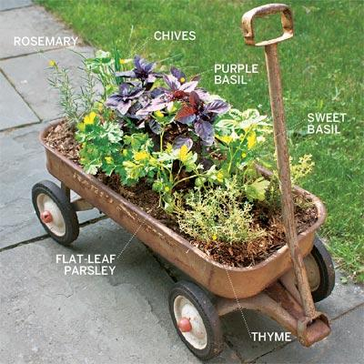6 Wagon Planter 2 via simphome