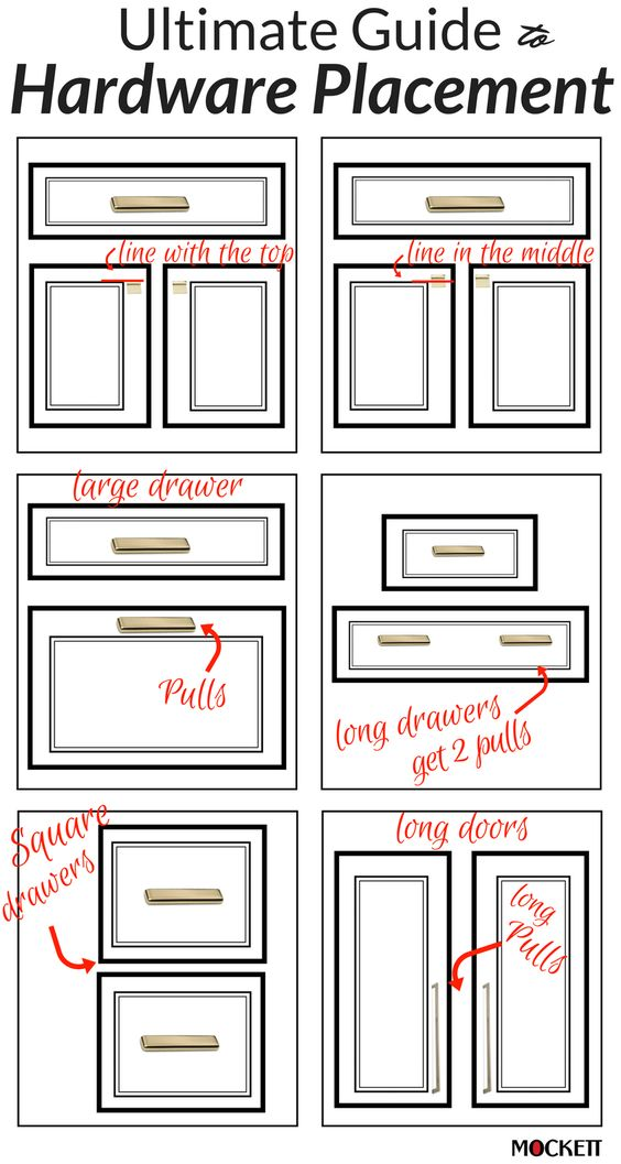 20 Kitchen cabinet knobs via simphome