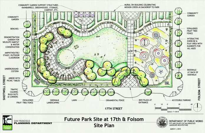 Simphome.com basic landscape design plans for 2020 2021