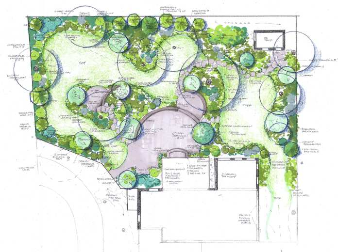 Simphome.com ideas about garden design plans on pinterest small garden cool intended for 2020 2021 2022