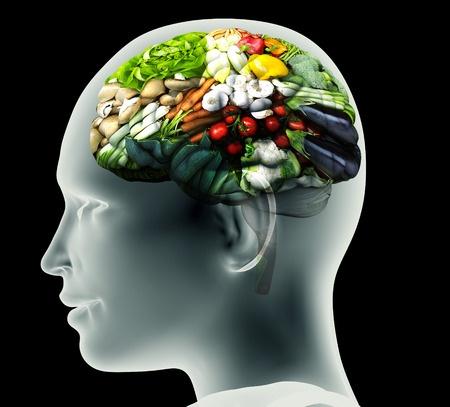 Brain food copy