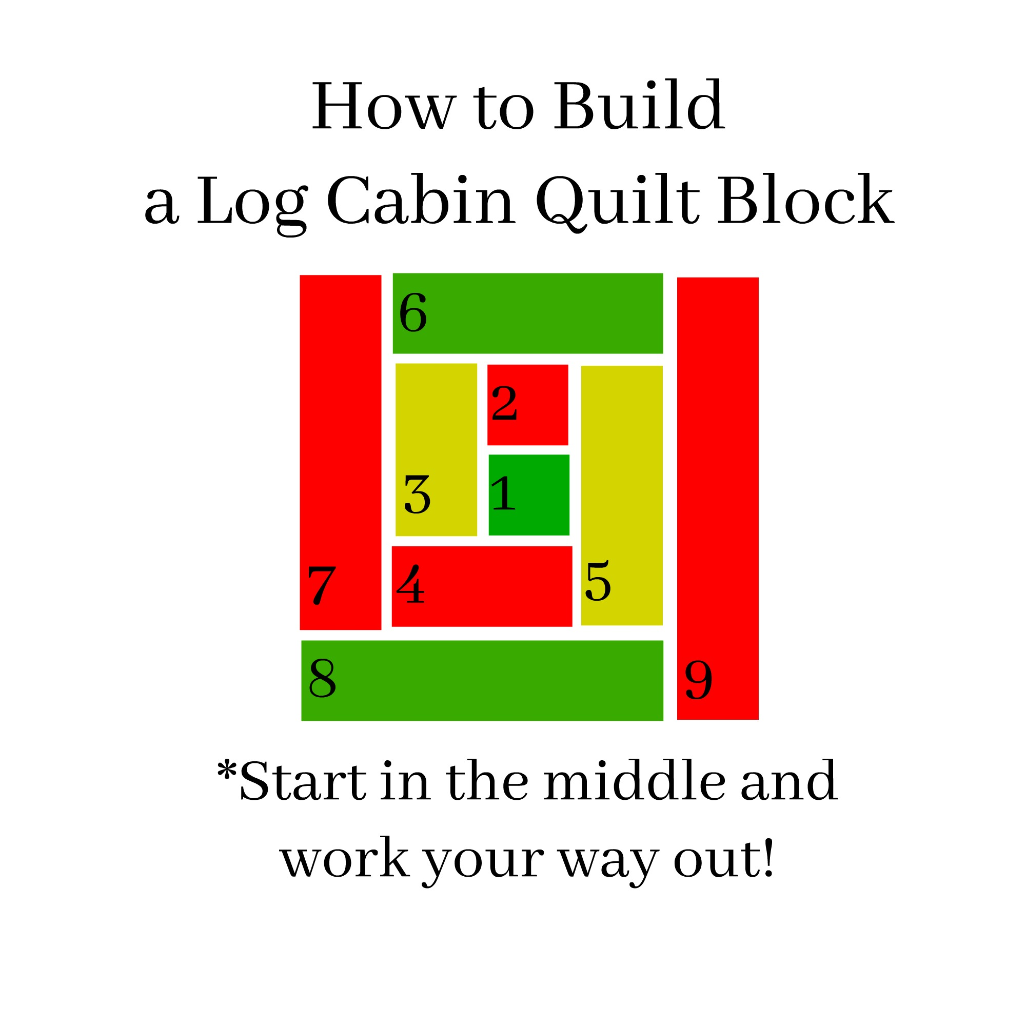Log Cabin Christmas Quilt.Easy Log Cabin Lap Quilt Tutorial Simple Simon And Company