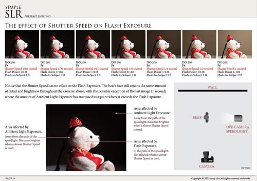 previewB Portrait Lighting Guide + Portrait Recipes (All 3 Volumes)