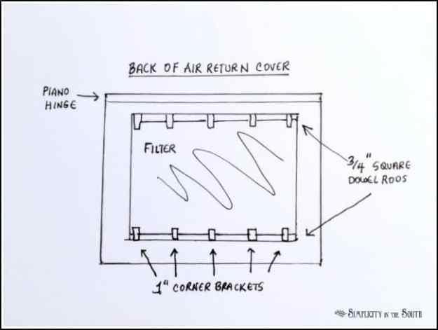 How to make a decorative air return vent cover.