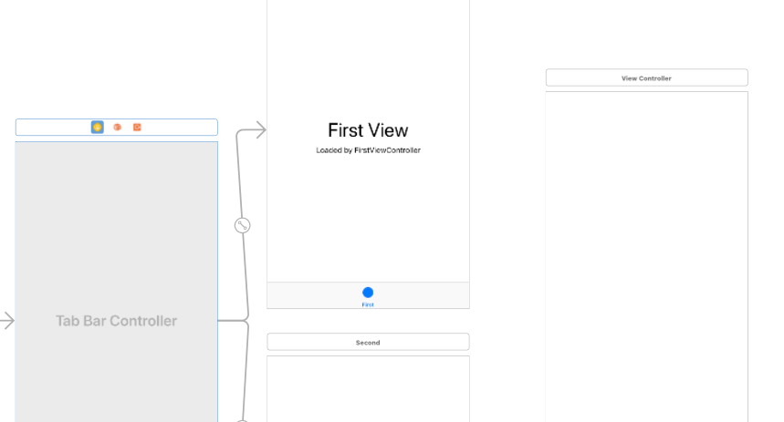 added view controller