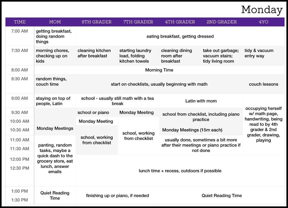 Monday's homeschool schedule for the week