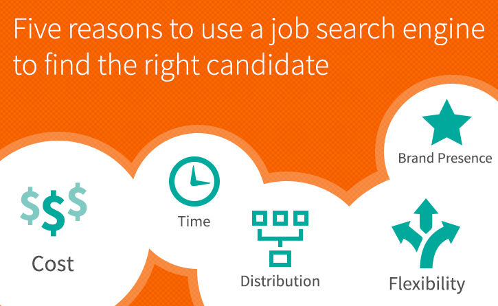 5 reasons to use a job search engine to find the right