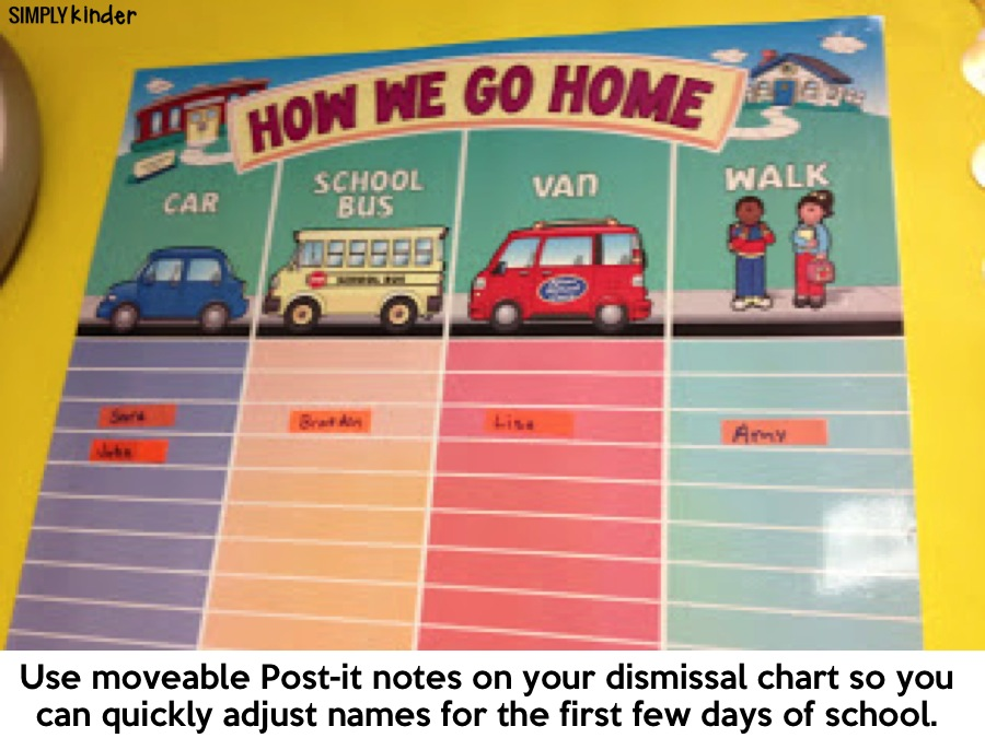 Use Post-it notes on your dismissal chart for the first week of school.  This will help you to be able to quickly change who is going one using what method!