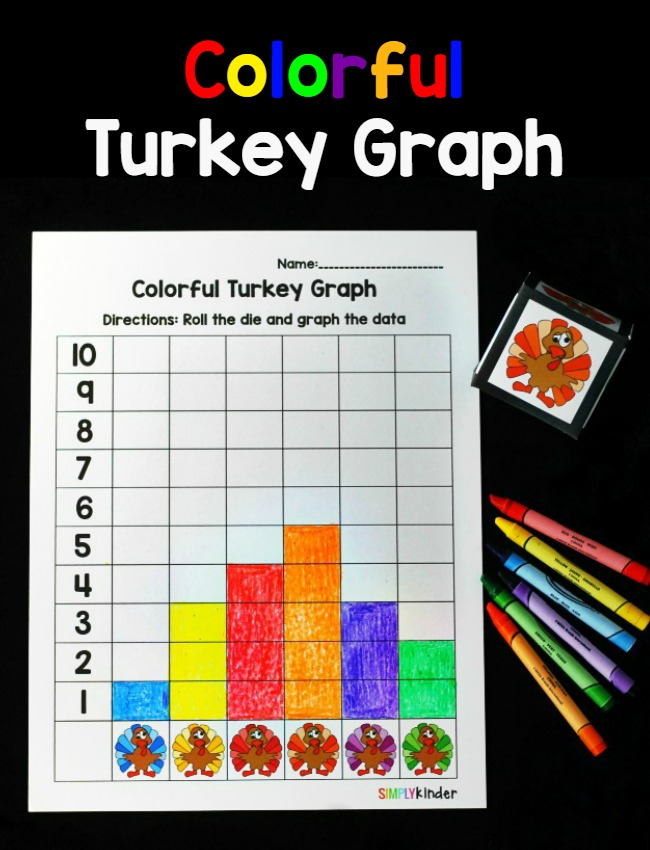 Colorful Turkey Graph, Turkey Graph, Math, Kindergarten Math, Graph, Graphing, Kindergarten Graph, Kindergarten Graphing