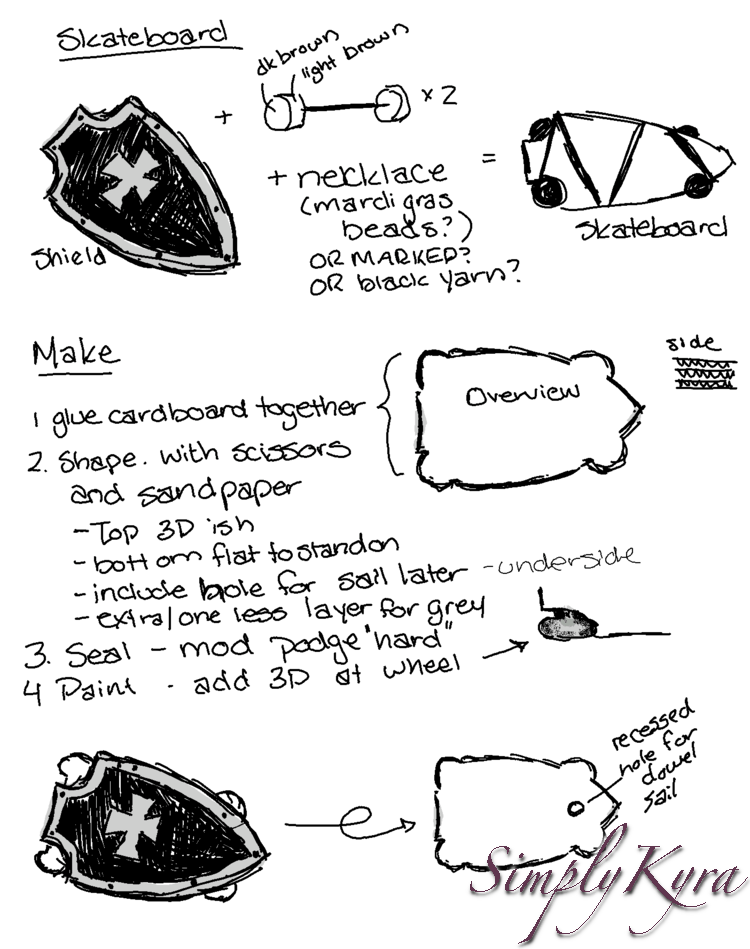 Image is a screenshot of white paper with drawings and points about how to make the skateboard.