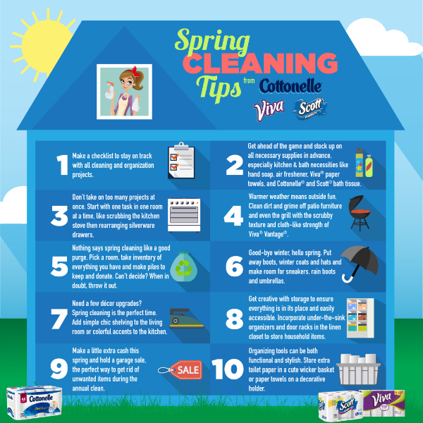 K-C Spring Cleaning Infographic