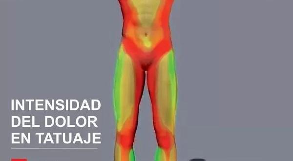 Los lugares del cuerpo donde más duele tatuarse