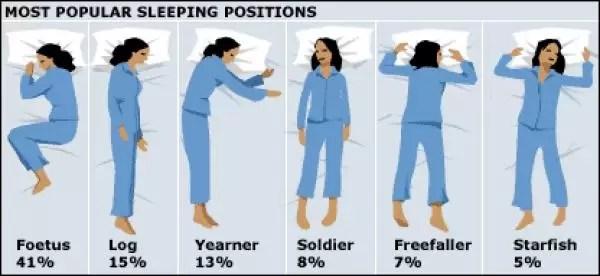 Cuál es la mejor postura para dormir
