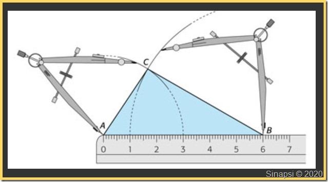Un ripasso di geometria
