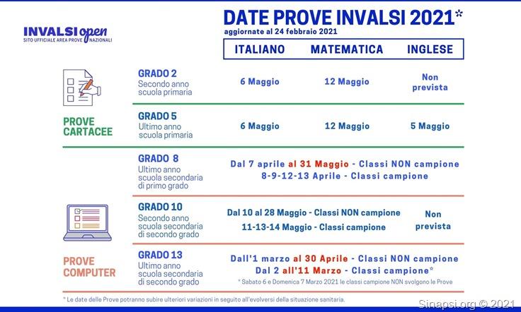 Calendario Prove INVALSI 2021 - Aggiornato al 24 febbraio 2021