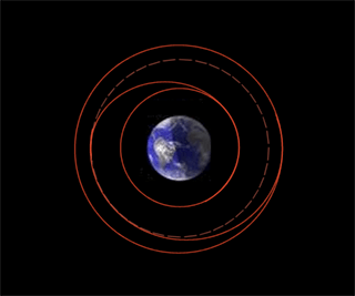 Diagram of successive orbits - By Mark Cummins