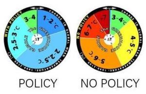 MIT climate roulette wheels