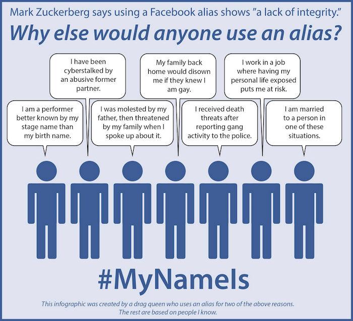 """La campaña #MyNameIs solicita a Facebook que cambié la solicitud de identidad """"real"""" a sus usuarios. Foto: #MyNameIs"""