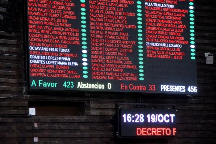 Aprobación en lo general de la Miscelánea Fiscal. Foto: Luis Barrón, SinEmbargo