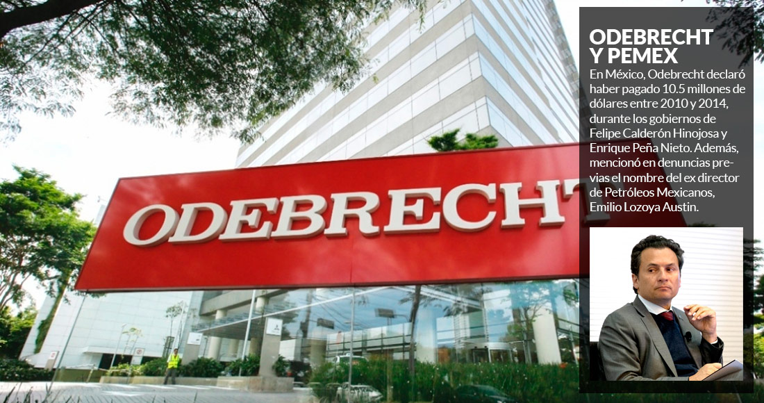 Image result for odebrecht mexico