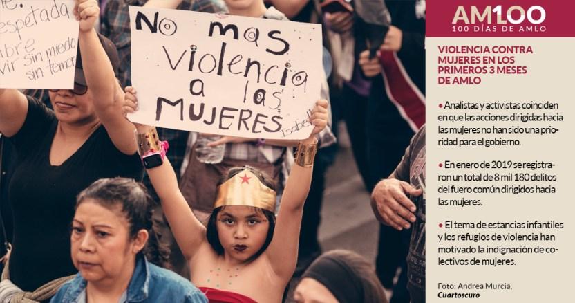 mujeresok 2 - AMLO; en Tijuana y Acapulco sí se ha reducido, dice