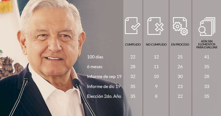 photo5177204328388208905 - Morena vive crisis profunda y ya sin AMLO en la boleta su mayoría está en riesgo en 2021: analistas #AMLO